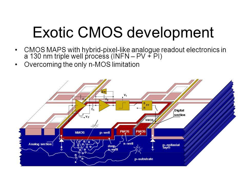 Exotic CMOS development