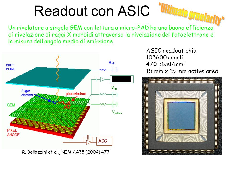 Readout con ASIC Ultimate grnularity