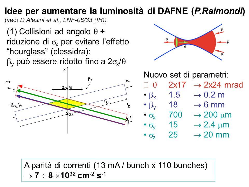 Idee per aumentare la luminosità di DAFNE (P.Raimondi)