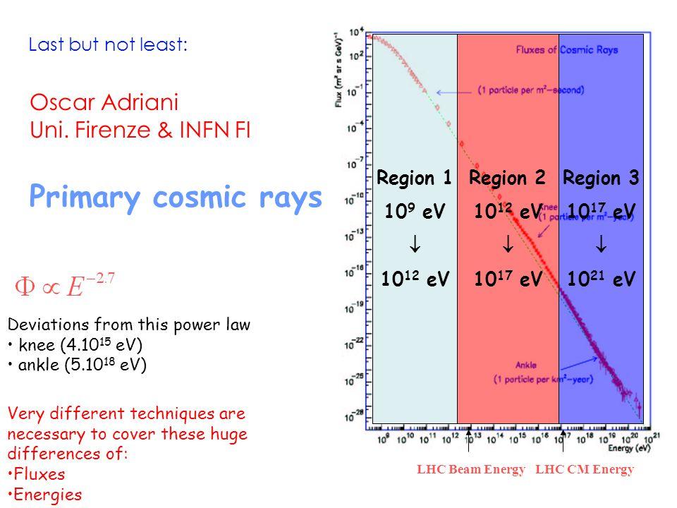Primary cosmic rays Oscar Adriani Uni. Firenze & INFN FI