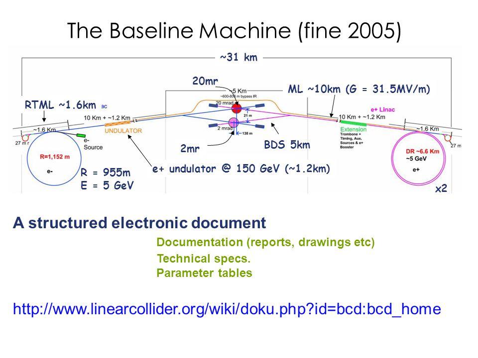 The Baseline Machine (fine 2005)