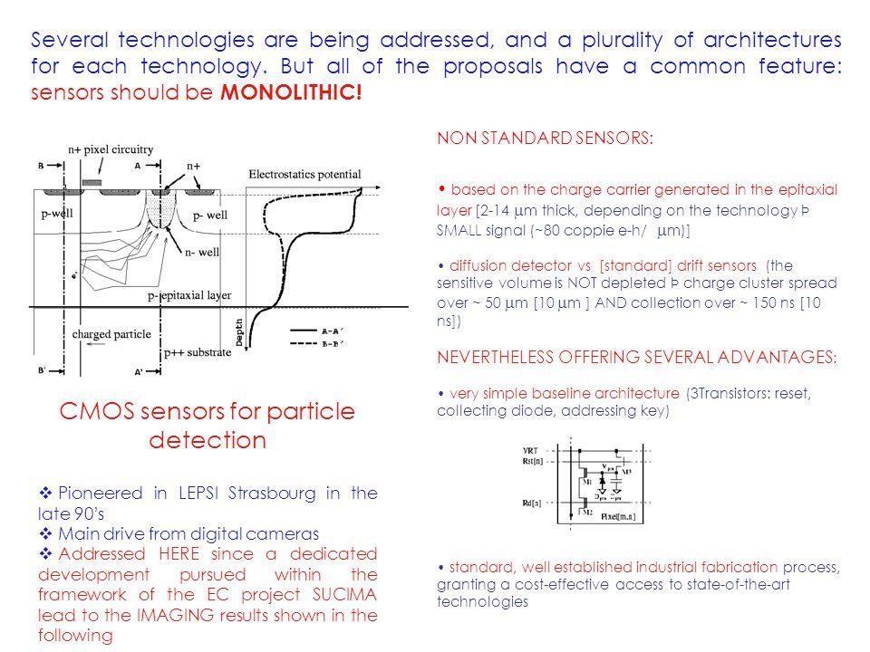 CMOS sensors for particle detection