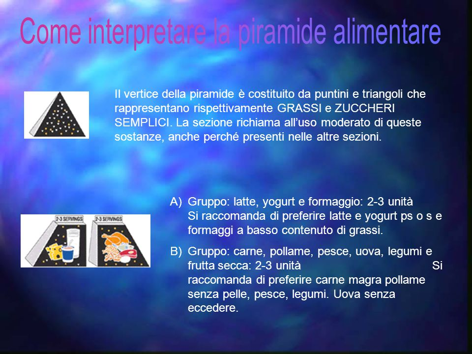 Come interpretare la piramide alimentare