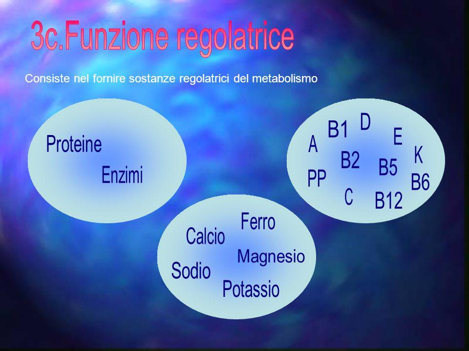 3c.Funzione regolatrice
