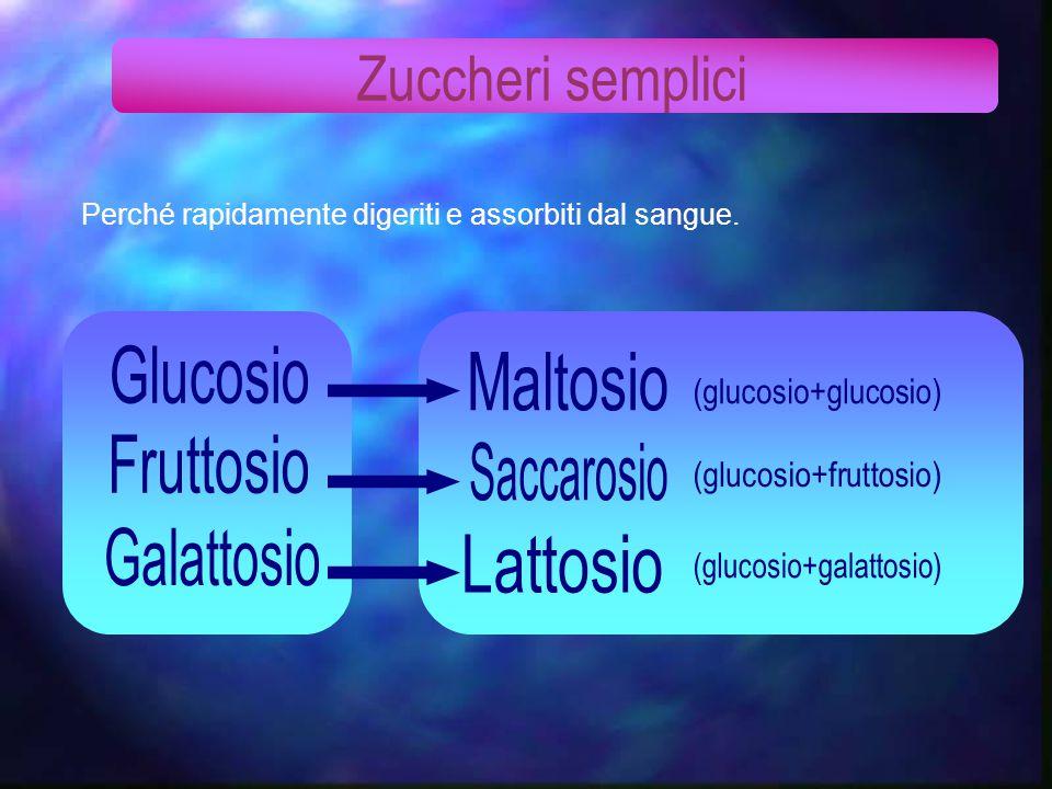 Zuccheri semplici Glucosio Maltosio Fruttosio Saccarosio Galattosio