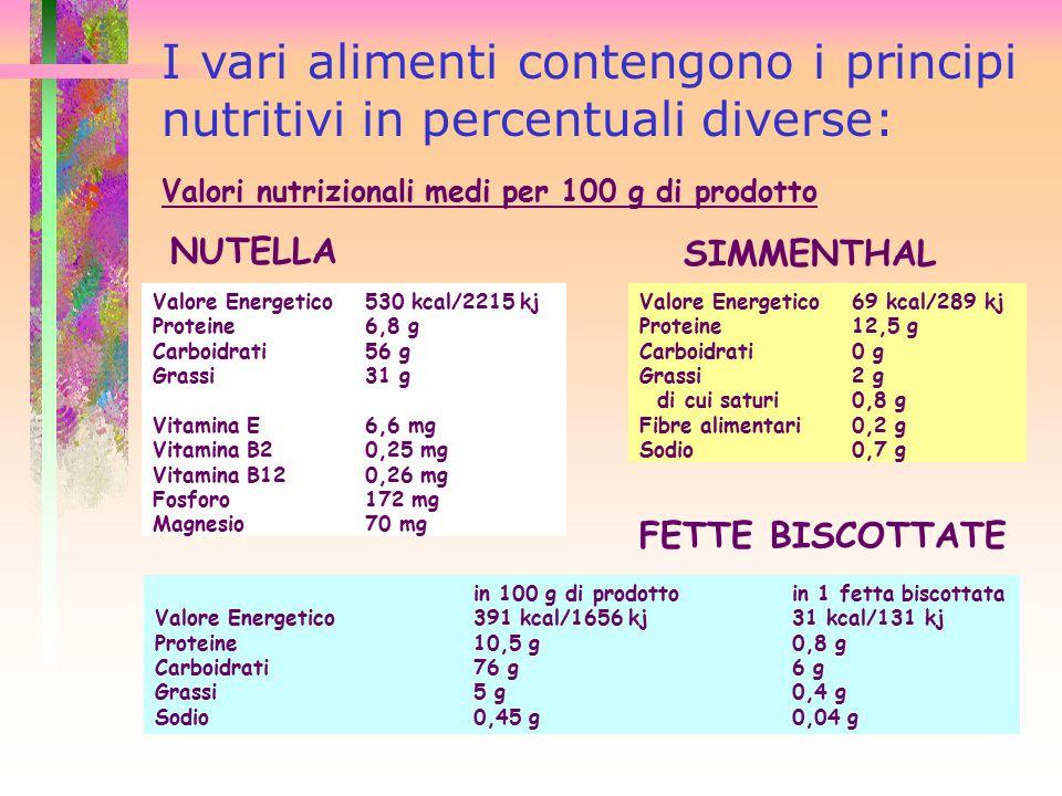 I vari alimenti contengono i principi nutritivi in percentuali diverse: