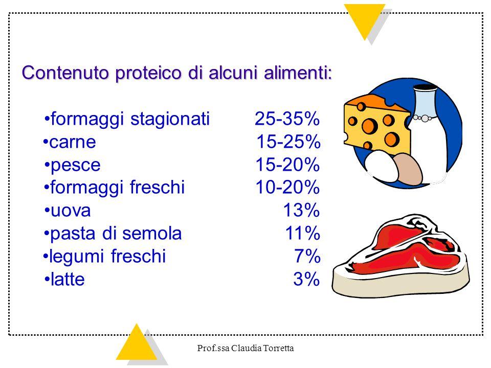 Contenuto proteico di alcuni alimenti: formaggi stagionati 25-35%