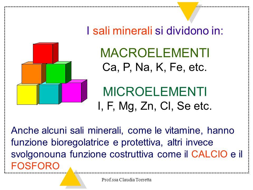MACROELEMENTI MICROELEMENTI I sali minerali si dividono in: