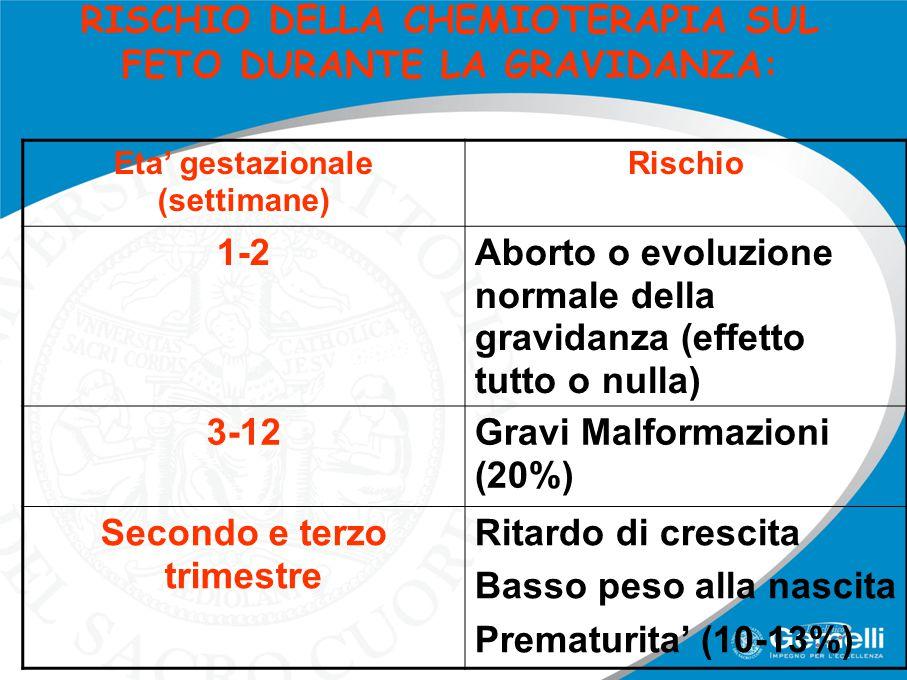 RISCHIO DELLA CHEMIOTERAPIA SUL FETO DURANTE LA GRAVIDANZA: