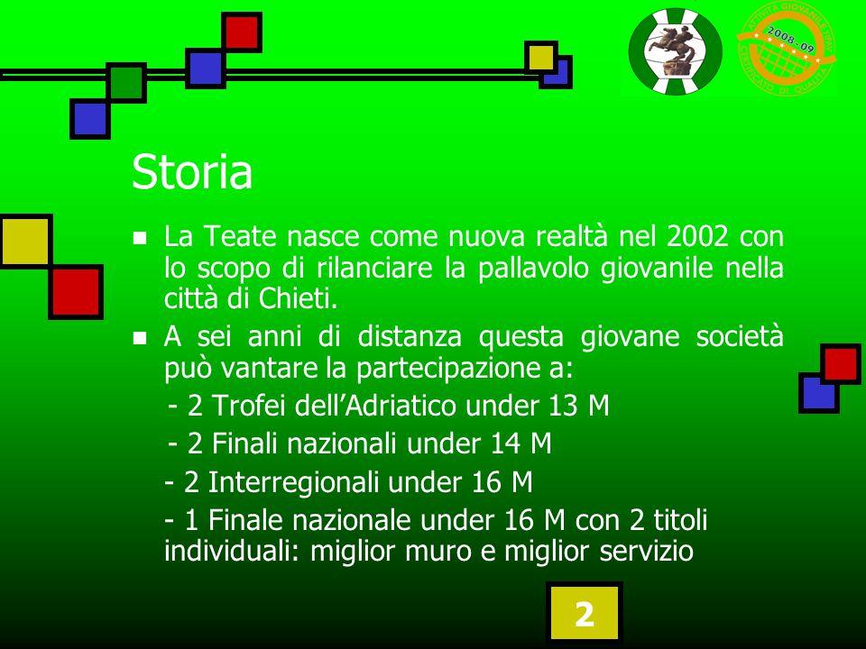 Storia La Teate nasce come nuova realtà nel 2002 con lo scopo di rilanciare la pallavolo giovanile nella città di Chieti.