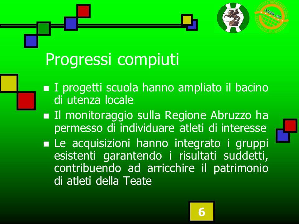 Progressi compiuti I progetti scuola hanno ampliato il bacino di utenza locale.
