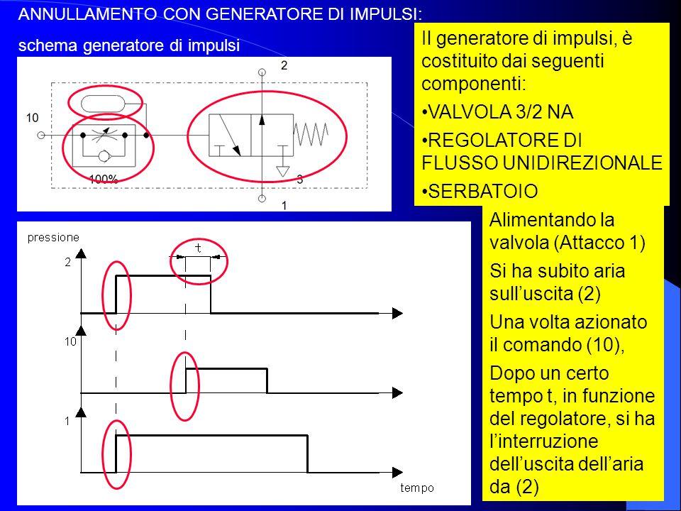 Il generatore di impulsi, è costituito dai seguenti componenti: