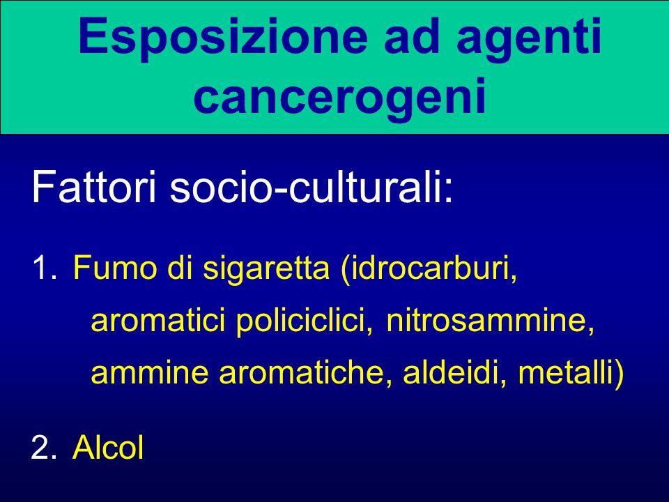 Esposizione ad agenti cancerogeni