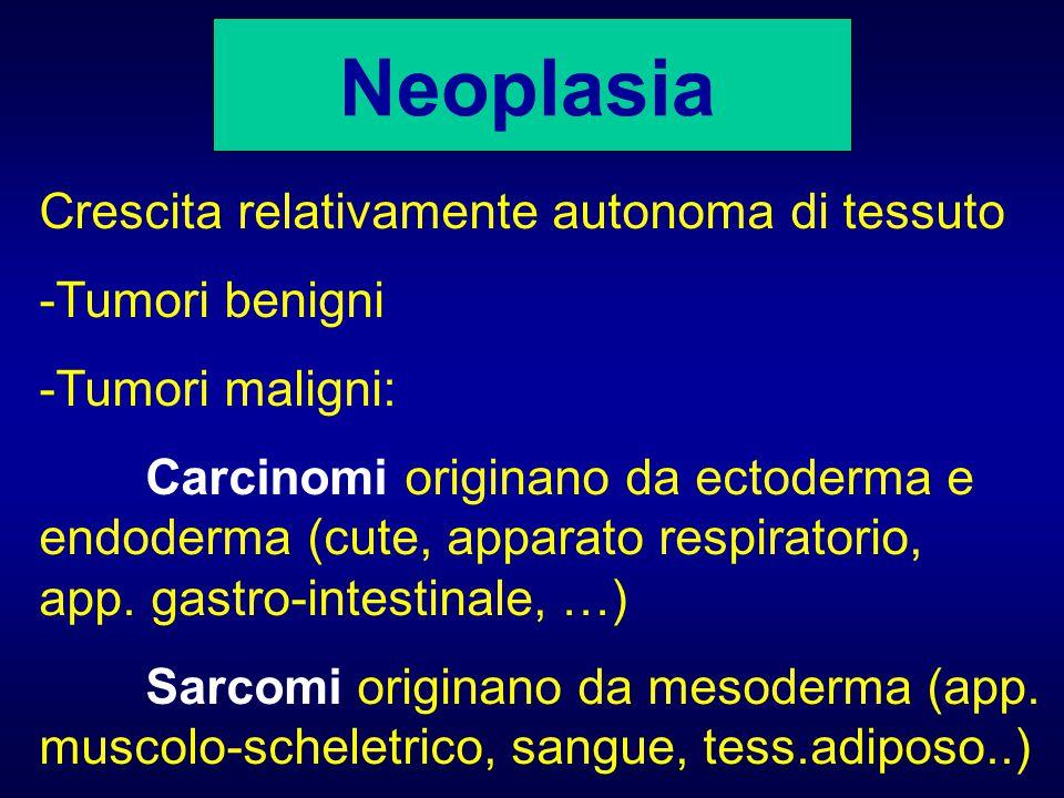Neoplasia Crescita relativamente autonoma di tessuto -Tumori benigni