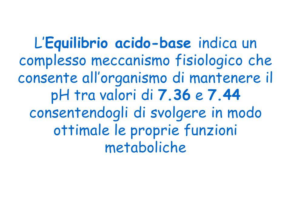 L'Equilibrio acido-base indica un complesso meccanismo fisiologico che consente all'organismo di mantenere il pH tra valori di 7.36 e 7.44 consentendogli di svolgere in modo ottimale le proprie funzioni metaboliche