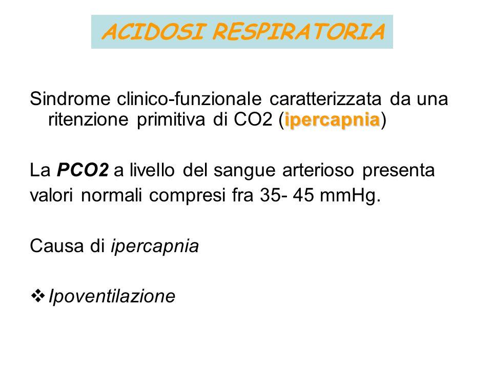 ACIDOSI RESPIRATORIA Sindrome clinico-funzionale caratterizzata da una ritenzione primitiva di CO2 (ipercapnia)