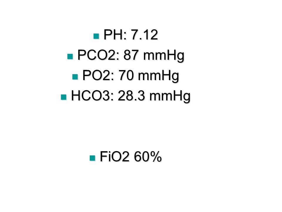 PH: 7.12 PCO2: 87 mmHg PO2: 70 mmHg HCO3: 28.3 mmHg FiO2 60%