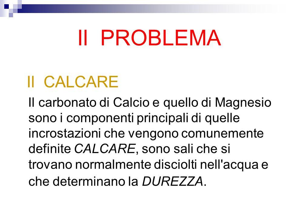Il PROBLEMA Il CALCARE.
