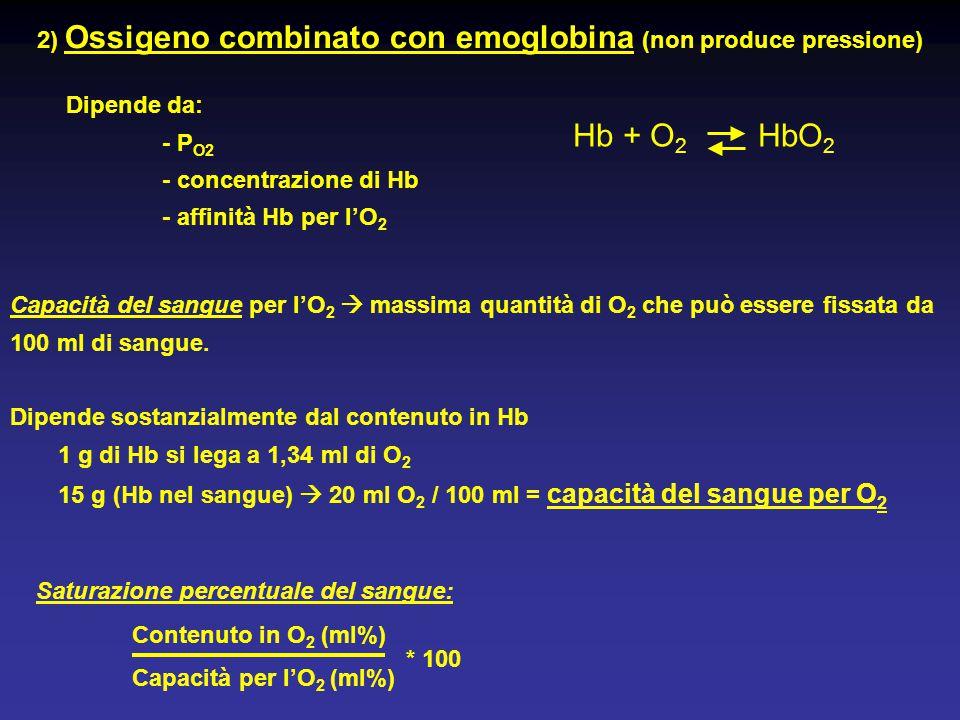 2) Ossigeno combinato con emoglobina (non produce pressione)