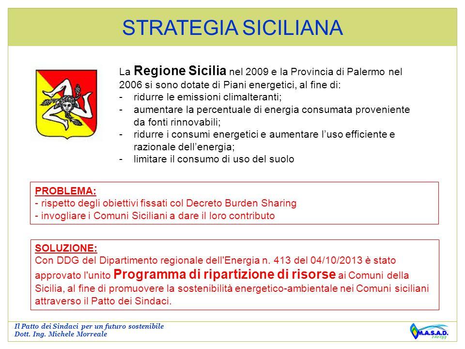 STRATEGIA SICILIANA La Regione Sicilia nel 2009 e la Provincia di Palermo nel 2006 si sono dotate di Piani energetici, al fine di: