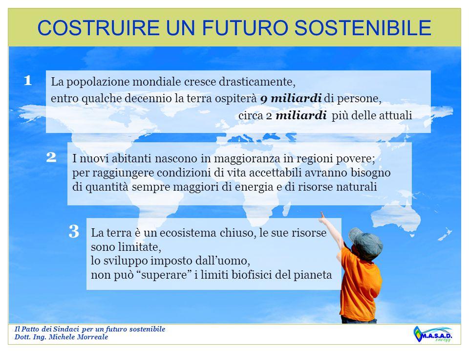 COSTRUIRE UN FUTURO SOSTENIBILE