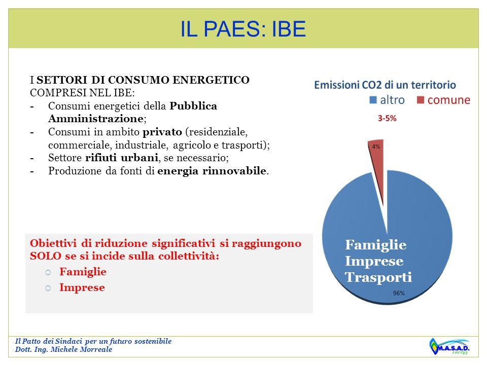 IL PAES: IBE Famiglie Imprese Trasporti