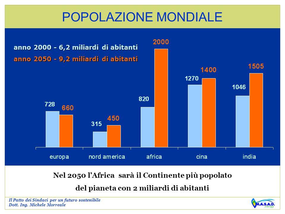 POPOLAZIONE MONDIALE Nel 2050 l'Africa sarà il Continente più popolato