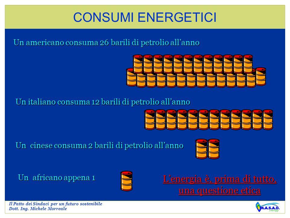 L'energia è, prima di tutto, una questione etica