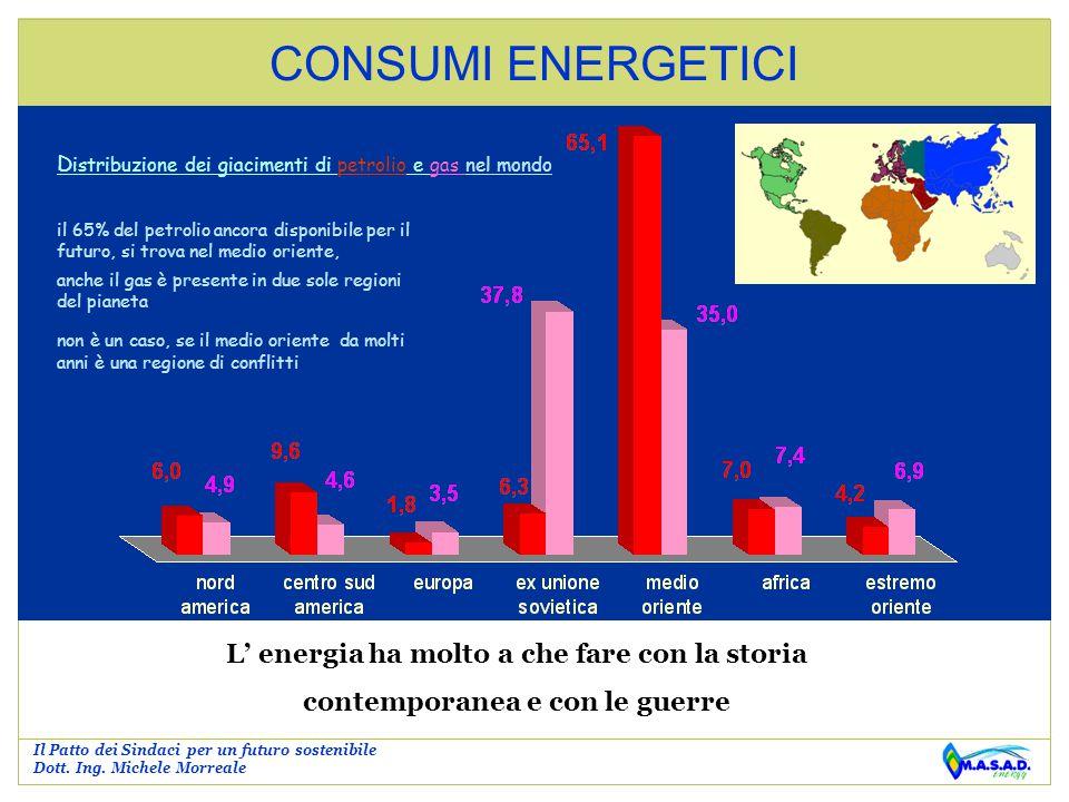 CONSUMI ENERGETICI L' energia ha molto a che fare con la storia