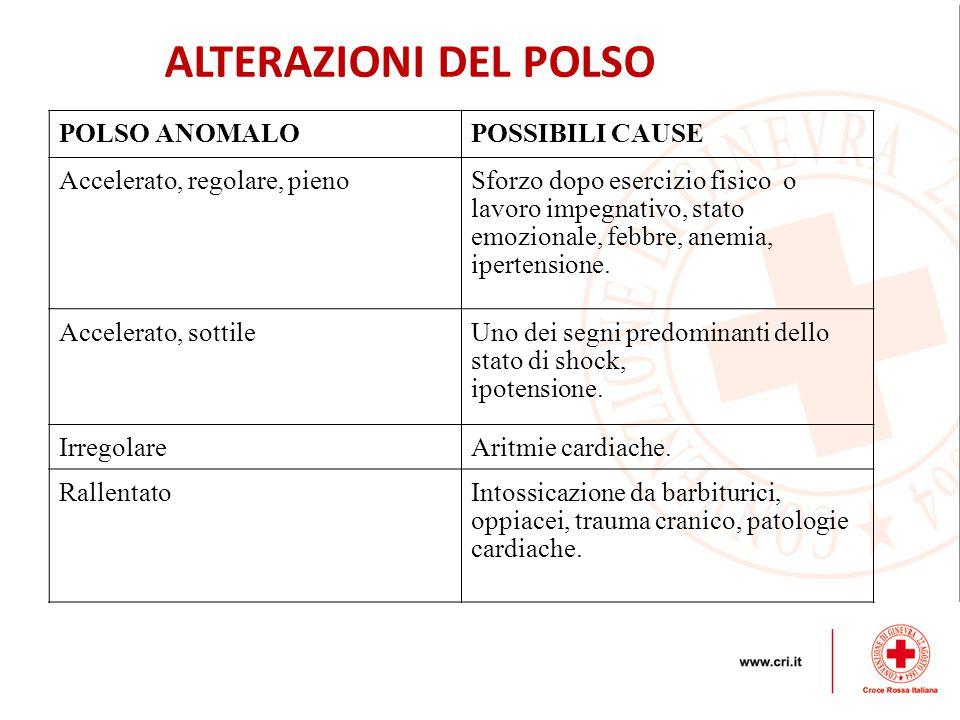 ALTERAZIONI DEL POLSO POLSO ANOMALO POSSIBILI CAUSE