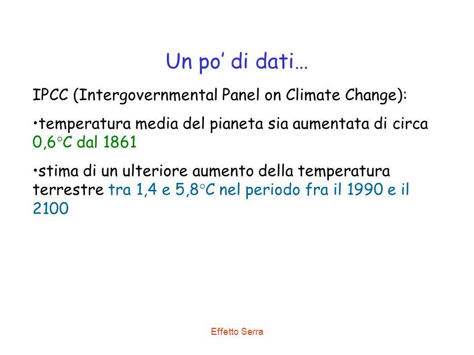 Un po' di dati… IPCC (Intergovernmental Panel on Climate Change):