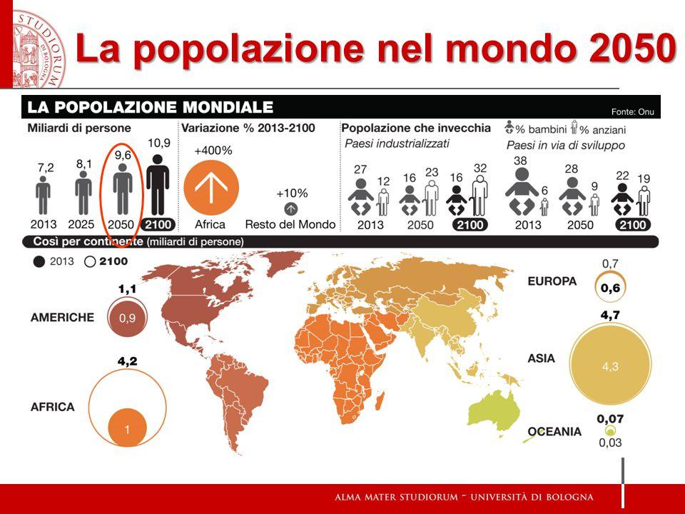 La popolazione nel mondo 2050