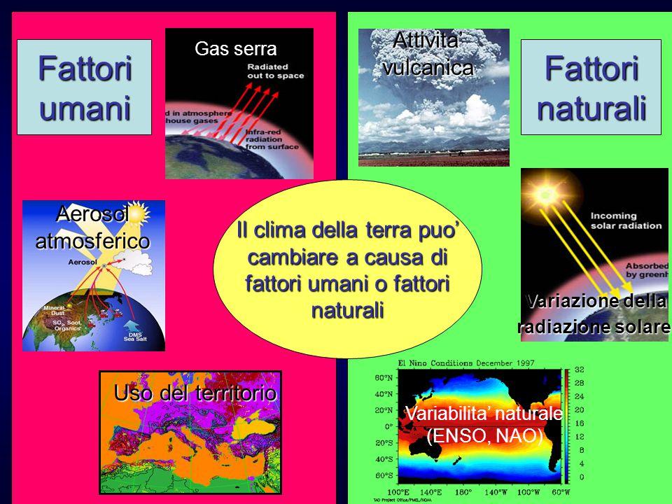 Fattori umani Fattori naturali Attivita' vulcanica Aerosol