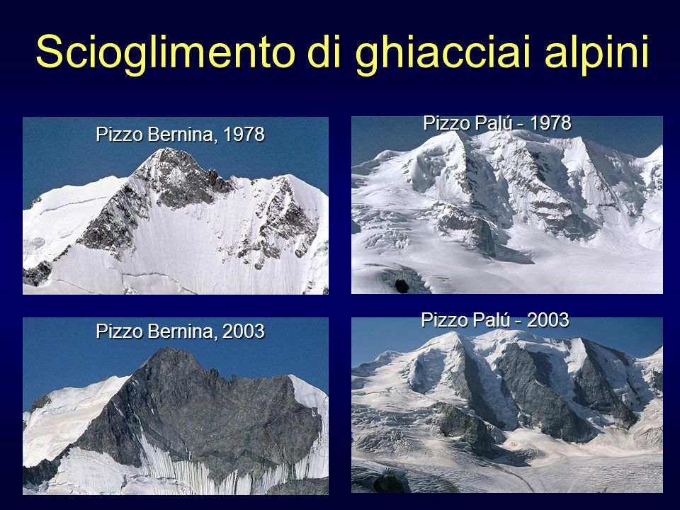 Scioglimento di ghiacciai alpini