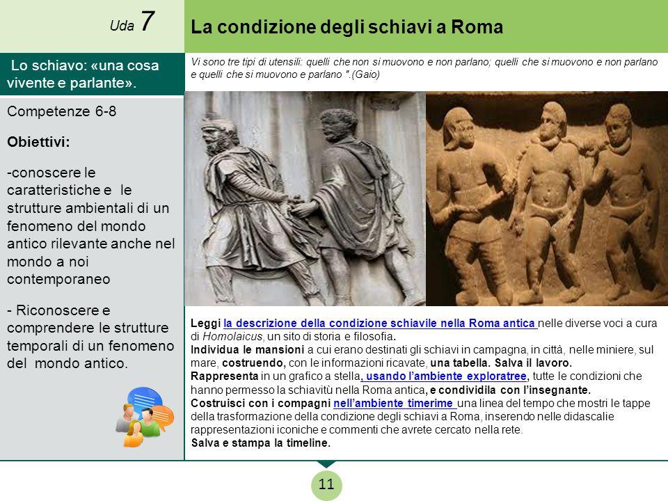 La condizione degli schiavi a Roma
