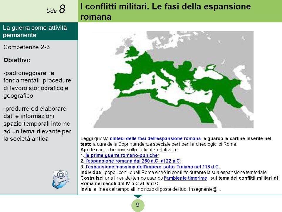 I conflitti militari. Le fasi della espansione romana
