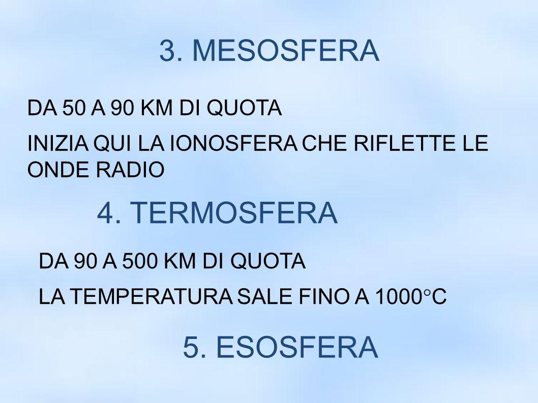 3. MESOSFERA 4. TERMOSFERA 5. ESOSFERA DA 50 A 90 KM DI QUOTA
