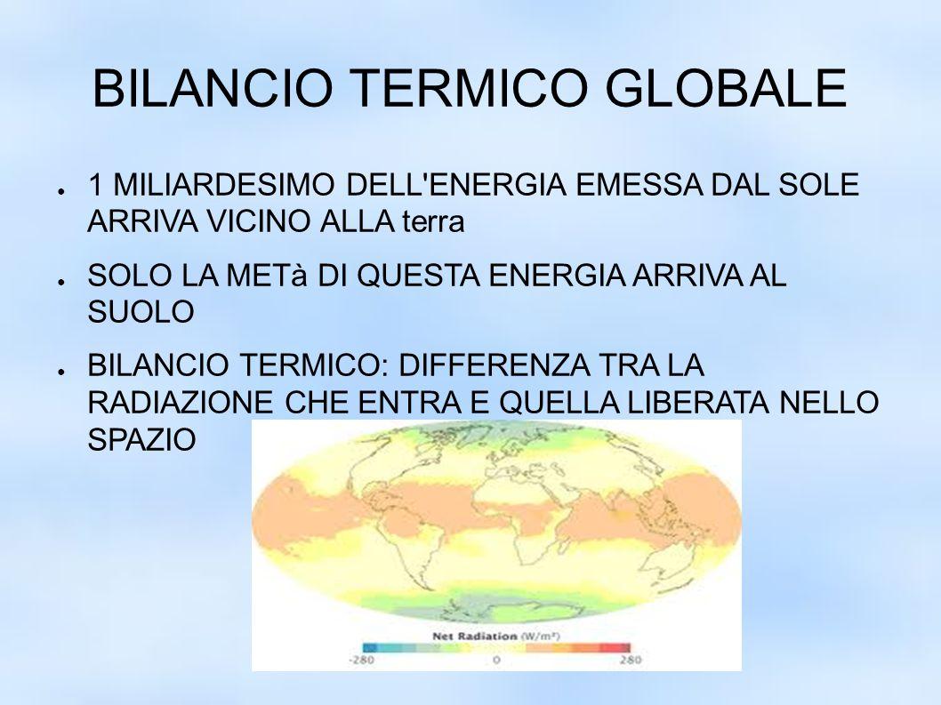 BILANCIO TERMICO GLOBALE