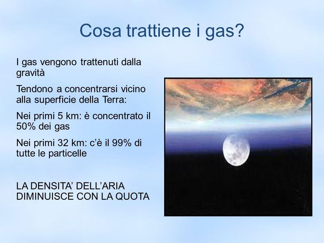 Cosa trattiene i gas I gas vengono trattenuti dalla gravità