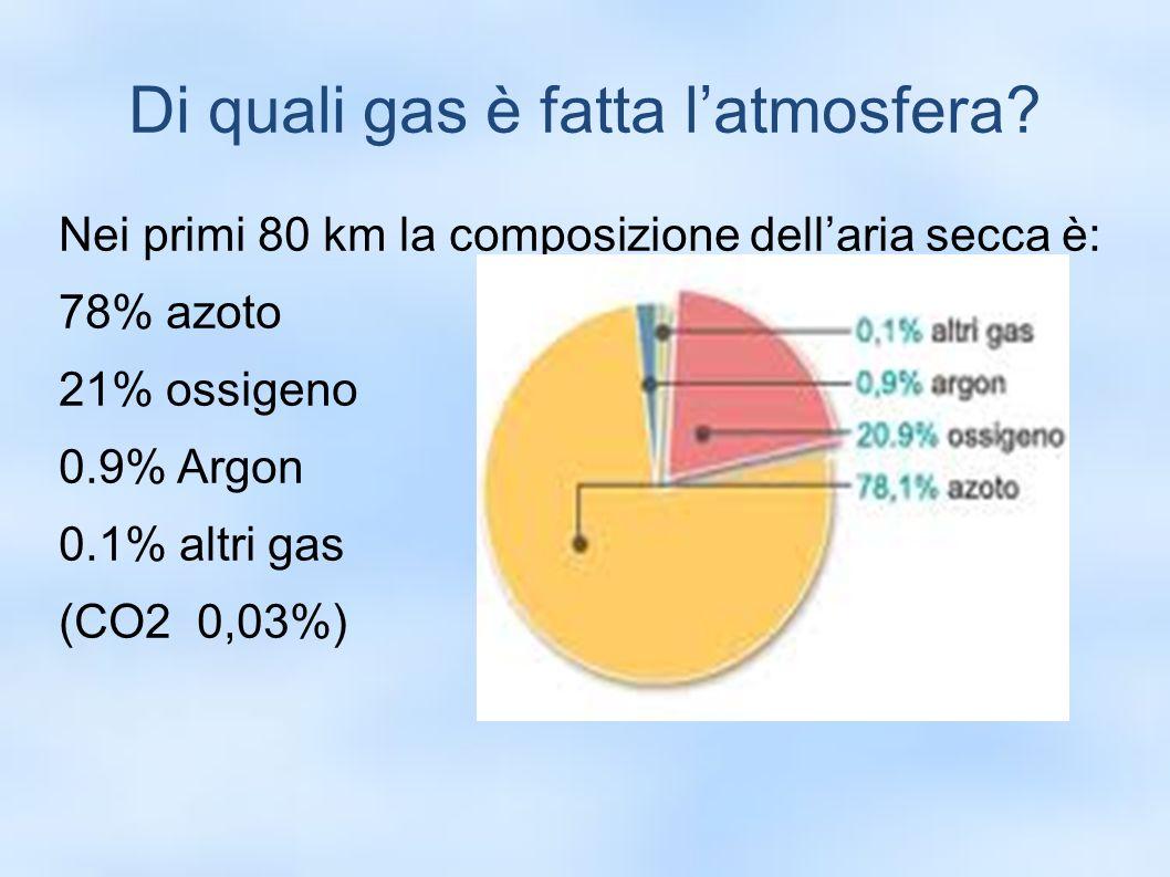 Di quali gas è fatta l'atmosfera