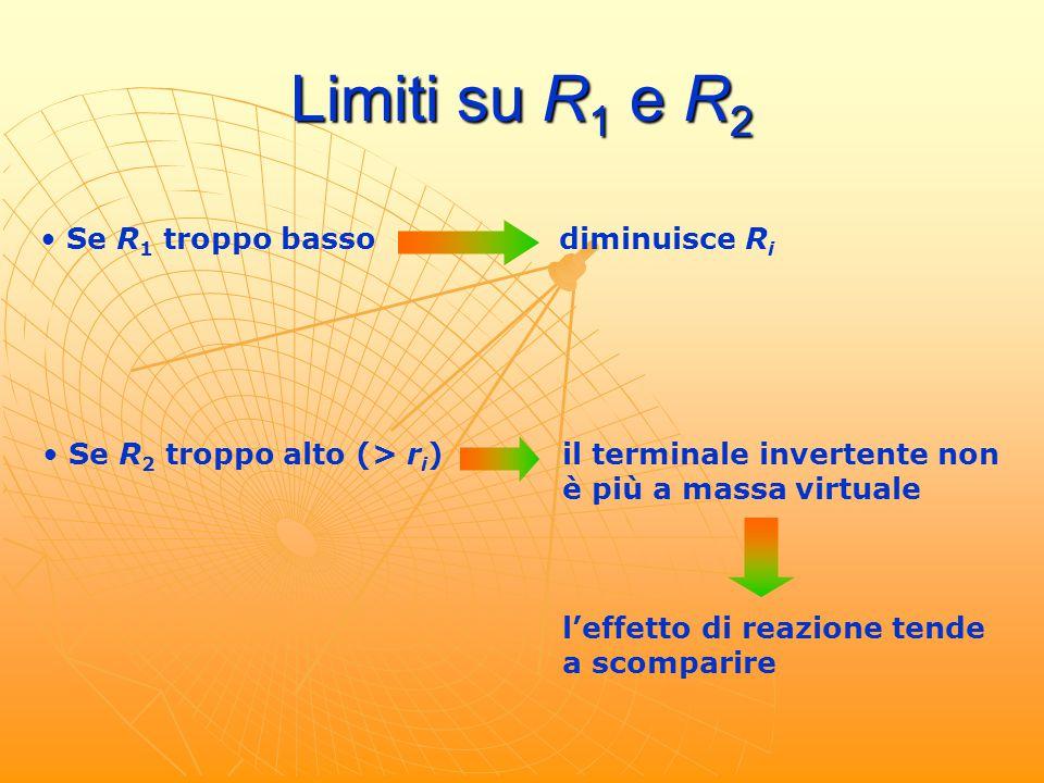 Limiti su R1 e R2 Se R1 troppo basso diminuisce Ri