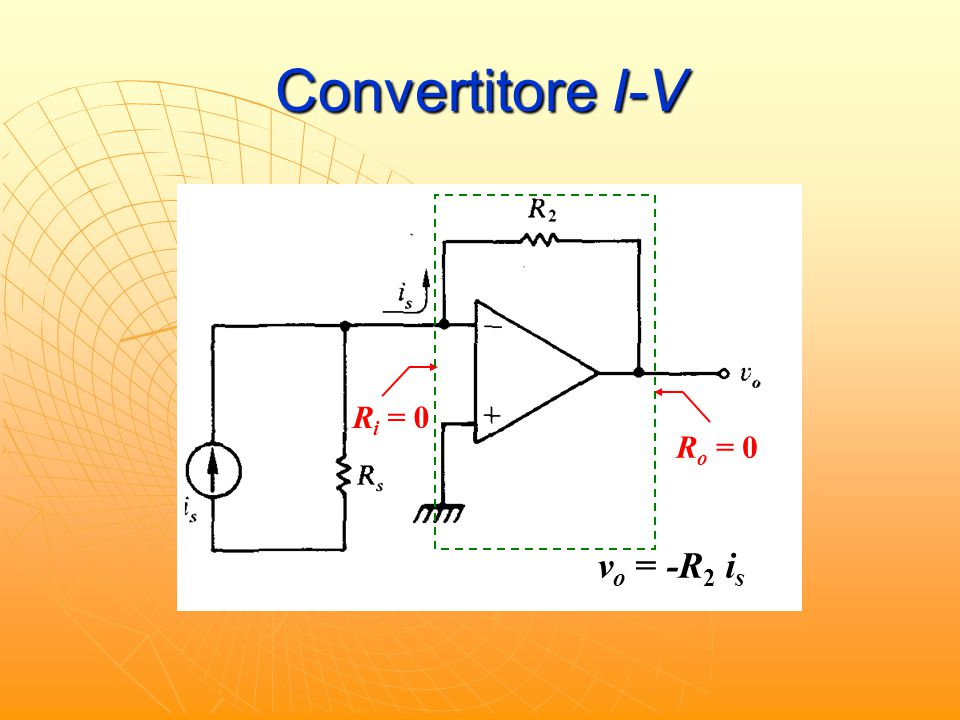 Convertitore I-V Ri = 0 Ro = 0 vo = -R2 is