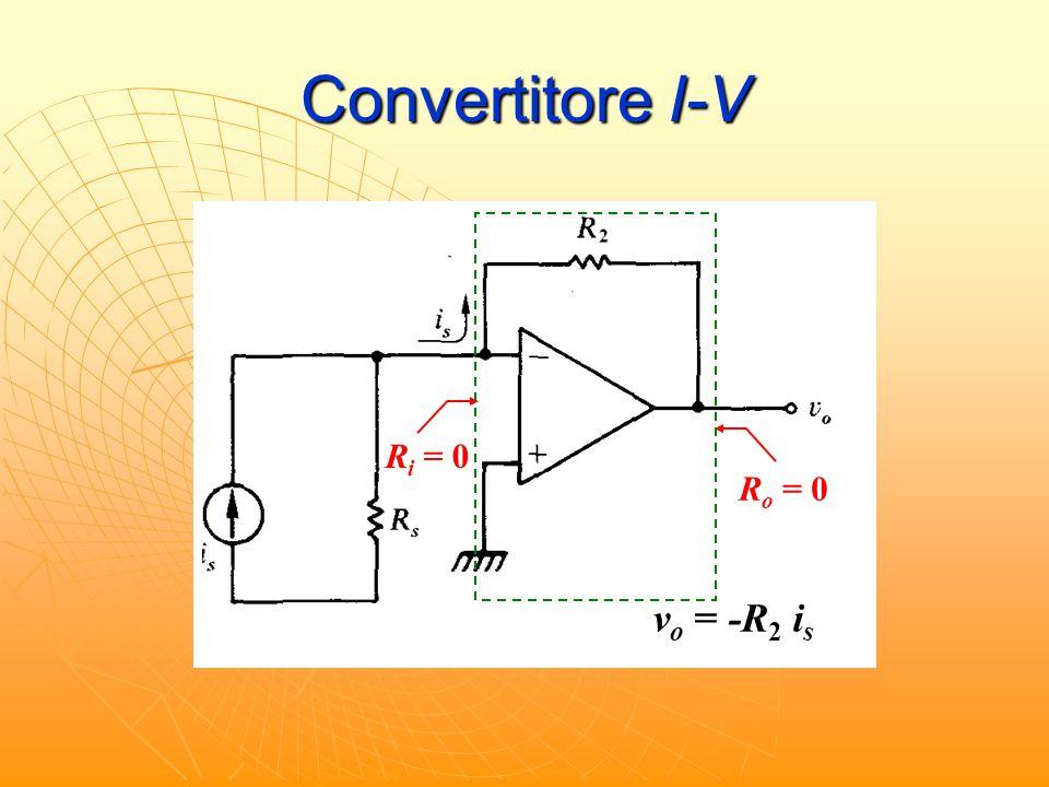 Convertitore I-V Ri = 0 Ro = 0 vo = -R2 is