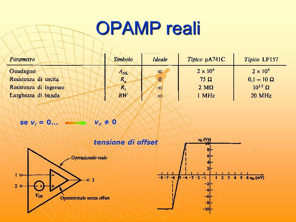 OPAMP reali se vi = 0… vo ≠ 0 tensione di offset