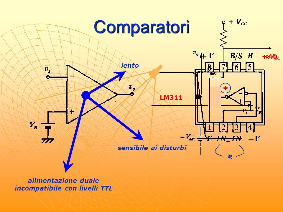 incompatibile con livelli TTL