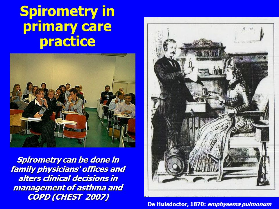 Spirometry in primary care practice