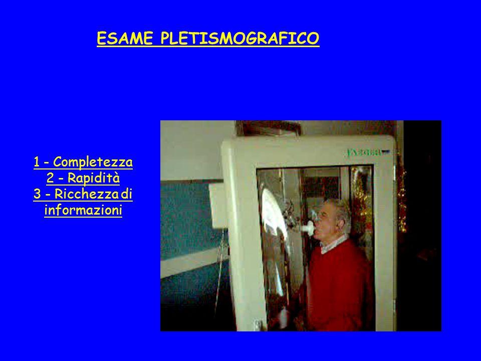 ESAME PLETISMOGRAFICO
