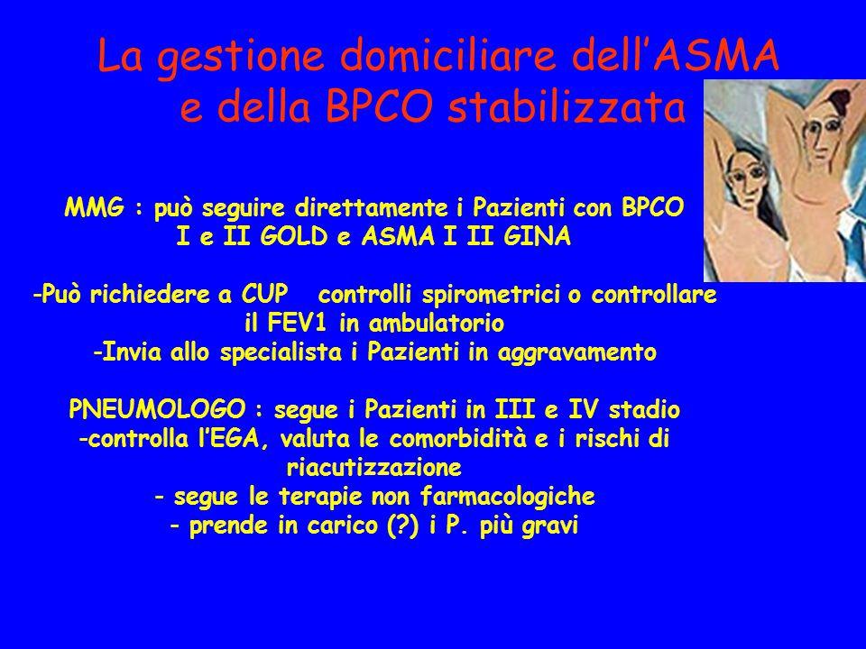 La gestione domiciliare dell'ASMA e della BPCO stabilizzata