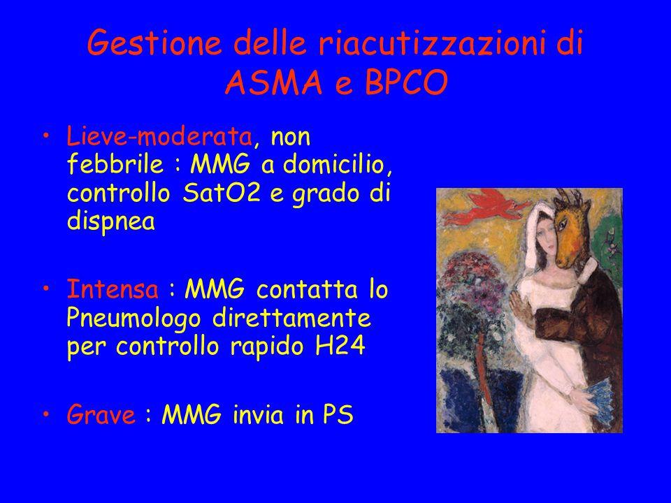 Gestione delle riacutizzazioni di ASMA e BPCO