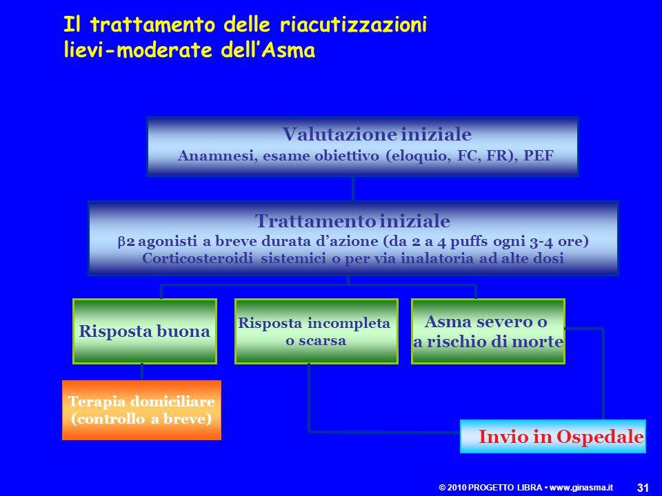 Il trattamento delle riacutizzazioni lievi-moderate dell'Asma